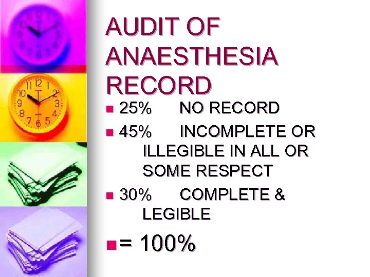 AUDIT OF ANAESTHESIA RECORD 25% NO RECORD n 45% INCOMPLETE OR ILLEGIBLE IN ALL