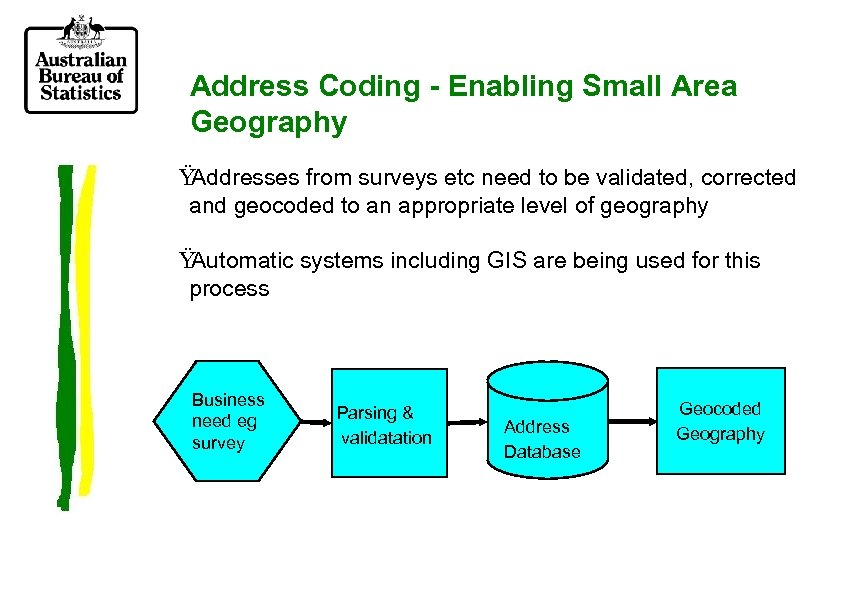 Address Coding - Enabling Small Area Geography Ÿ Addresses from surveys etc need to