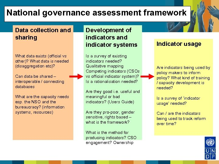 National governance assessment framework Data collection and sharing Development of indicators and indicator systems