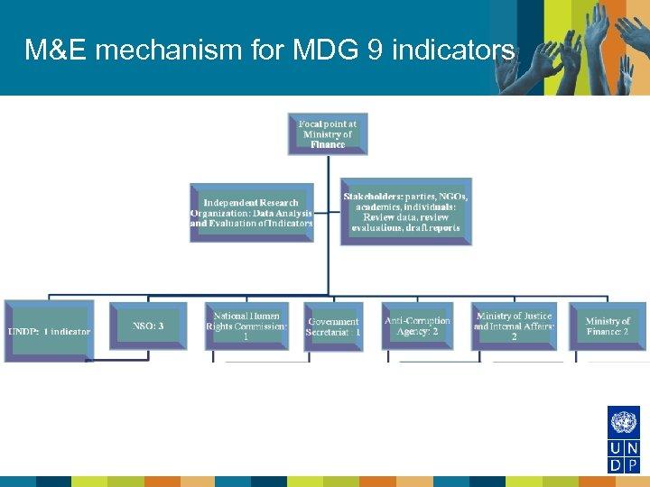 M&E mechanism for MDG 9 indicators