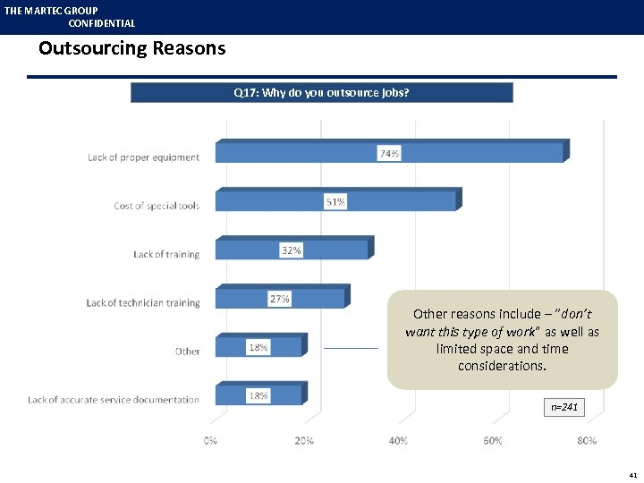 THE MARTEC GROUP CONFIDENTIAL Outsourcing Reasons Q 17: Why do you outsource jobs? Other