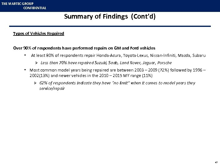 THE MARTEC GROUP CONFIDENTIAL Summary of Findings (Cont'd) Types of Vehicles Repaired Over 90%