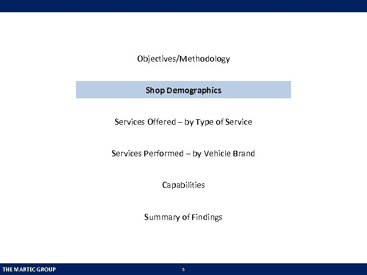 Objectives/Methodology Shop Demographics Services Offered – by Type of Services Performed – by Vehicle