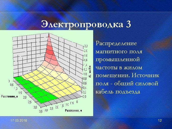 Электропроводка 3 Распределение магнитного поля промышленной частоты в жилом помещении. Источник поля - общий