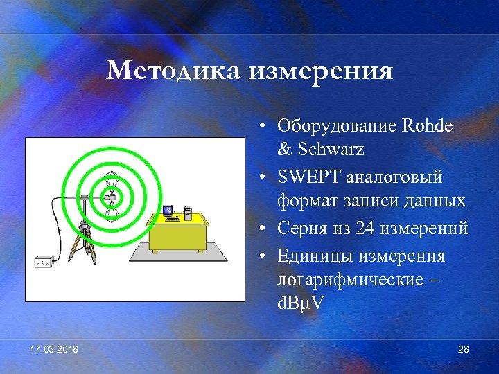 Методика измерения • Оборудование Rohde & Schwarz • SWEPT аналоговый формат записи данных •
