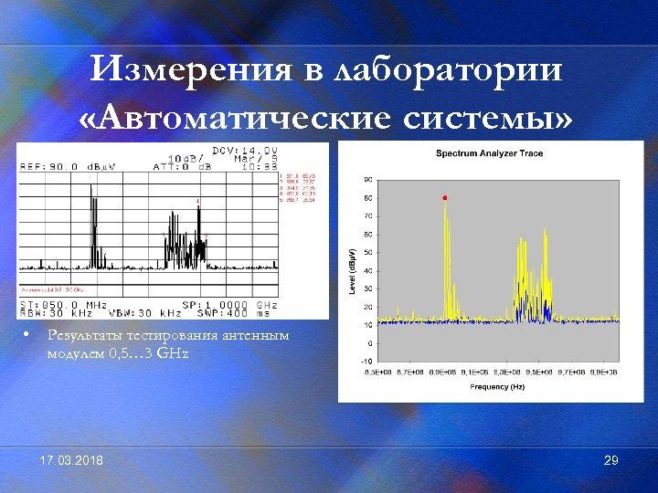 Измерения в лаборатории «Автоматические системы» • Результаты тестирования антенным модулем 0, 5… 3 GHz