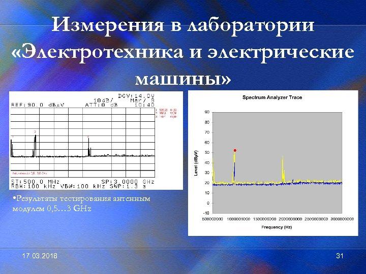 Измерения в лаборатории «Электротехника и электрические машины» • Результаты тестирования антенным модулем 0, 5…