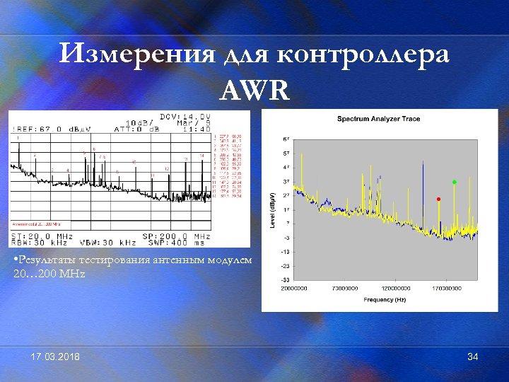 Измерения для контроллера AWR • Результаты тестирования антенным модулем 20… 200 MHz 17. 03.