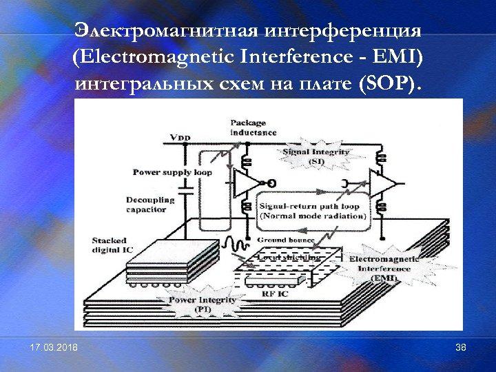 Электромагнитная интерференция (Electromagnetic Interference - EMI) интегральных схем на плате (SOP). 17. 03. 2018