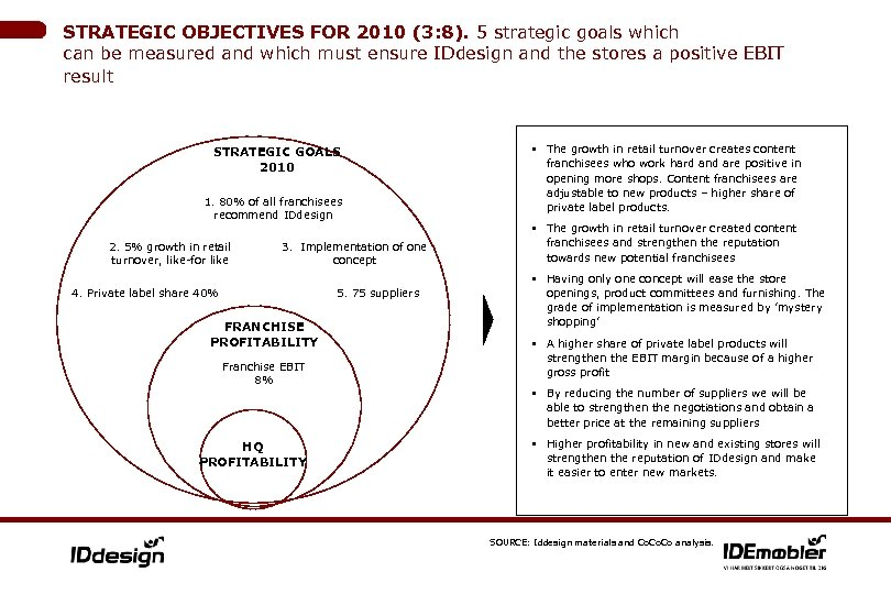 STRATEGIC OBJECTIVES FOR 2010 (3: 8). 5 strategic goals which can be measured and