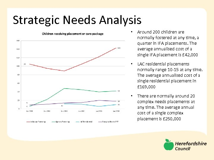 Strategic Needs Analysis • Around 200 children are normally fostered at any time, a