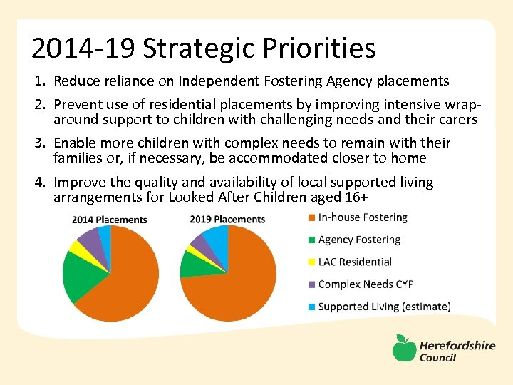 2014 -19 Strategic Priorities 1. Reduce reliance on Independent Fostering Agency placements 2. Prevent