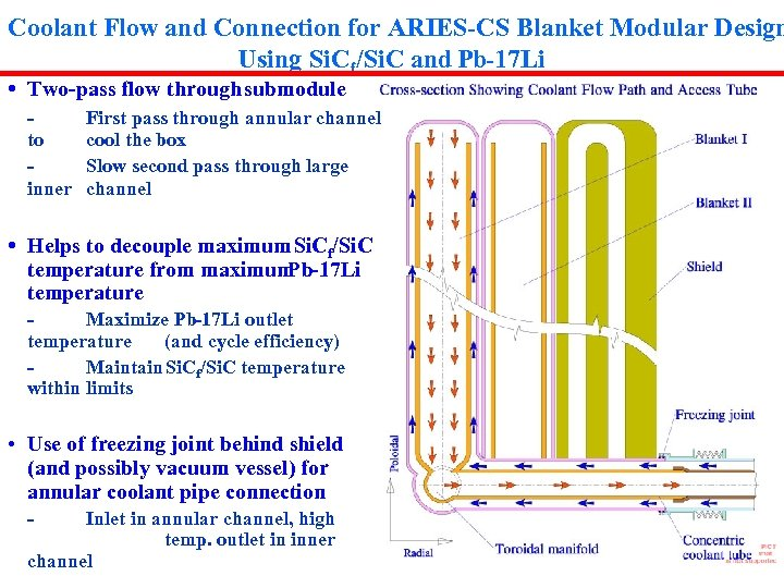 Coolant Flow and Connection for ARIES-CS Blanket Modular Design Using Si. Cf/Si. C and