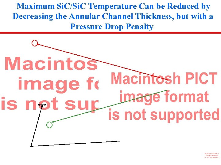 Maximum Si. C/Si. C Temperature Can be Reduced by Decreasing the Annular Channel Thickness,