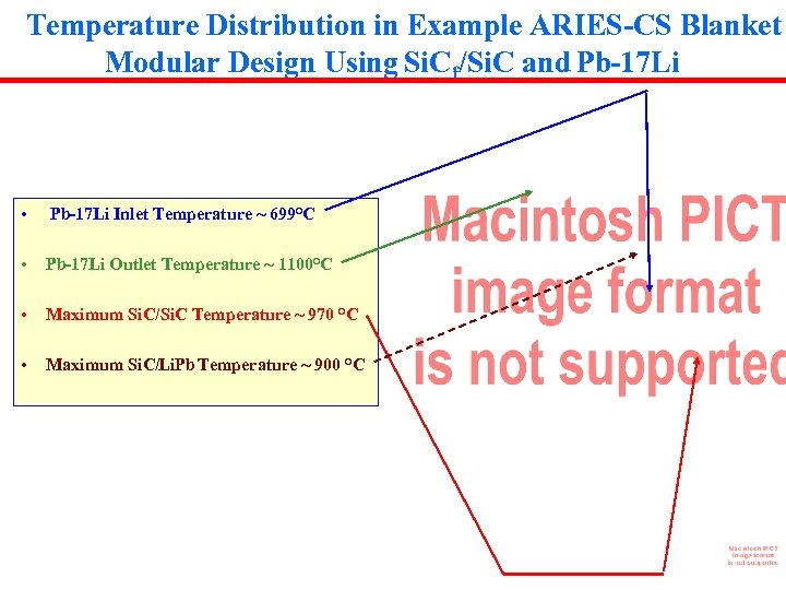 Temperature Distribution in Example ARIES-CS Blanket Modular Design Using Si. Cf/Si. C and Pb-17