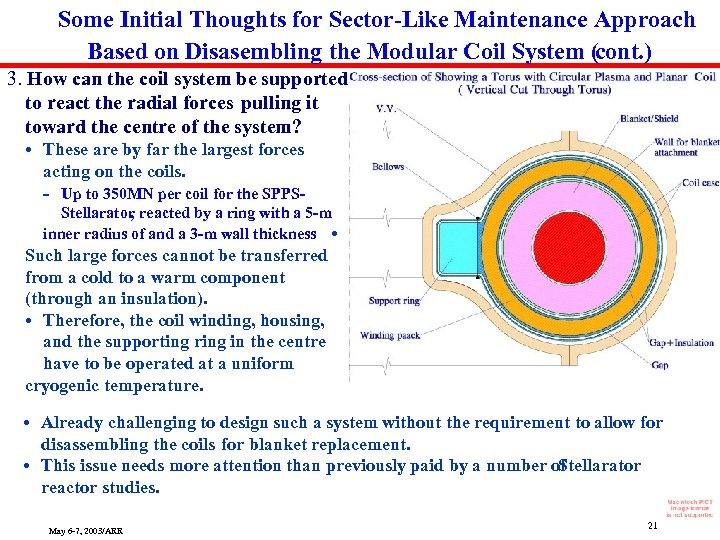 Some Initial Thoughts for Sector-Like Maintenance Approach Based on Disasembling the Modular Coil System