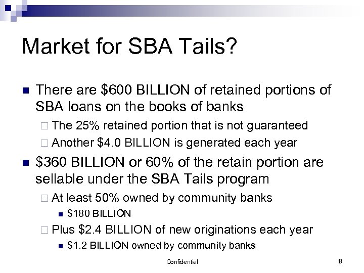 Market for SBA Tails? n There are $600 BILLION of retained portions of SBA