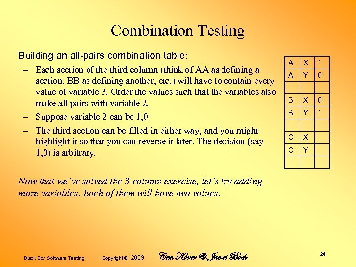 Combination Testing Building an all-pairs combination table: – Each section of the third column