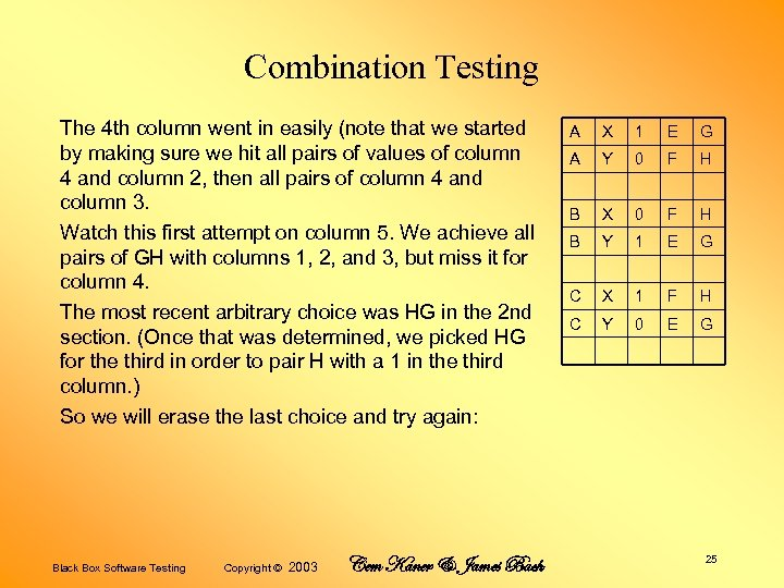 Combination Testing The 4 th column went in easily (note that we started by