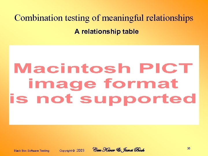 Combination testing of meaningful relationships A relationship table Black Box Software Testing Copyright ©
