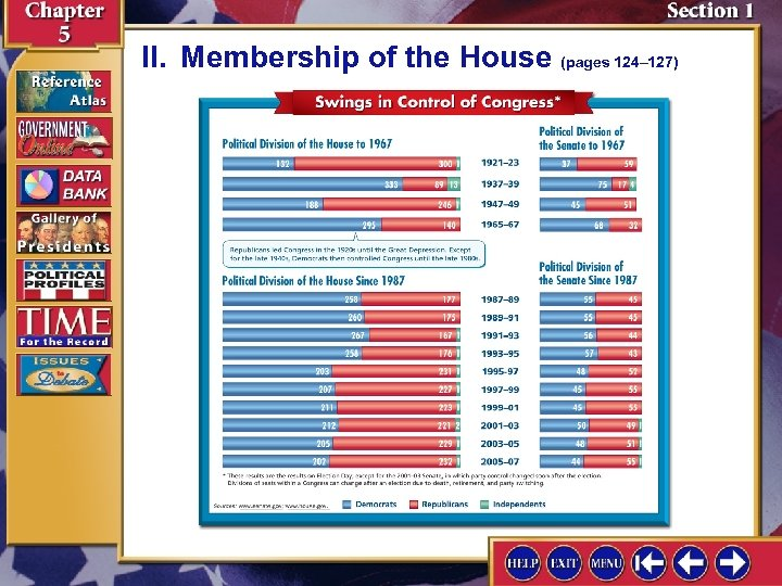 II. Membership of the House (pages 124– 127)