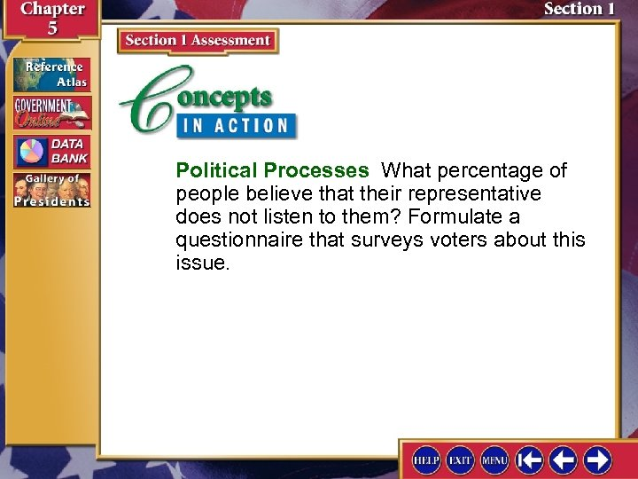 Political Processes What percentage of people believe that their representative does not listen to