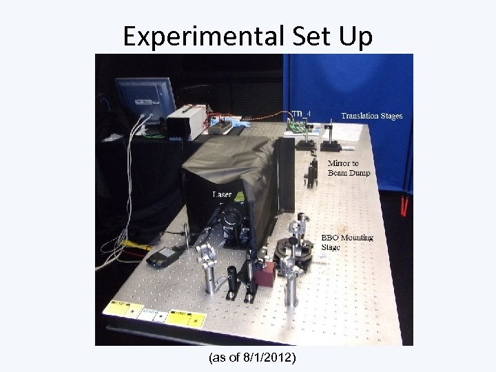 Experimental Set Up (as of 8/1/2012)