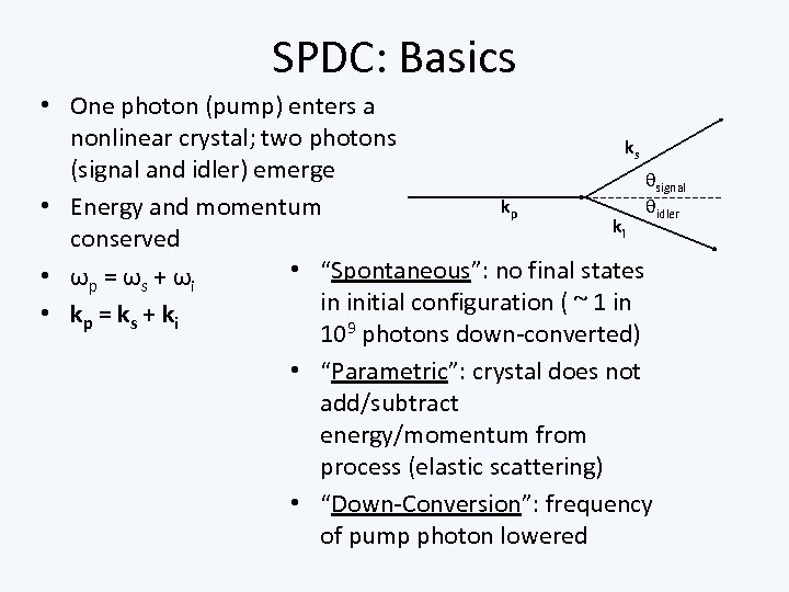 SPDC: Basics • One photon (pump) enters a nonlinear crystal; two photons ks (signal