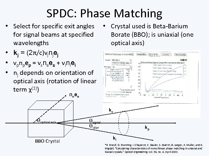SPDC: Phase Matching • Select for specific exit angles • Crystal used is Beta-Barium