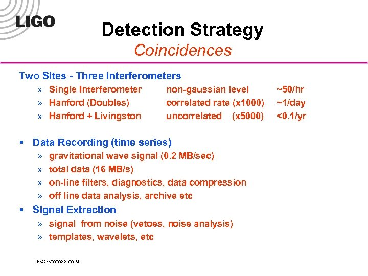 Detection Strategy Coincidences Two Sites - Three Interferometers » Single Interferometer » Hanford (Doubles)