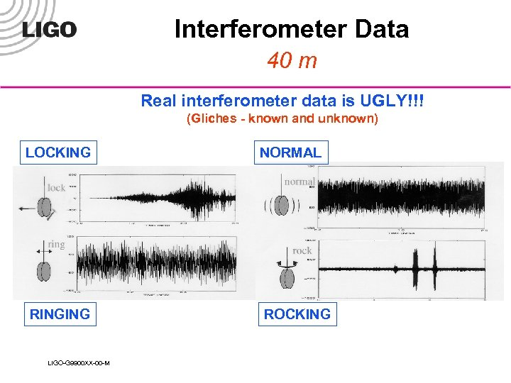 Interferometer Data 40 m Real interferometer data is UGLY!!! (Gliches - known and unknown)