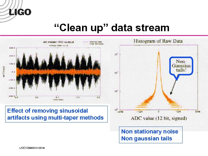 """Clean up"" data stream Effect of removing sinusoidal artifacts using multi-taper methods Non stationary"