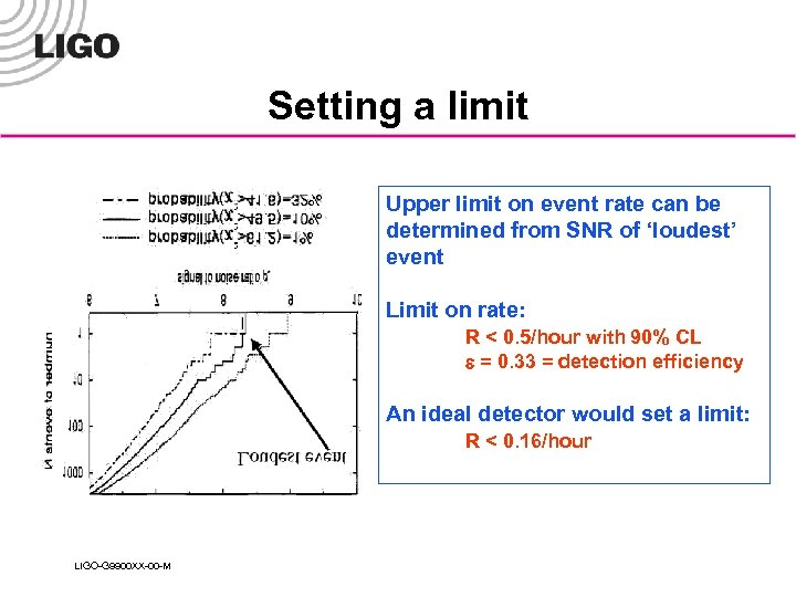 Setting a limit Upper limit on event rate can be determined from SNR of