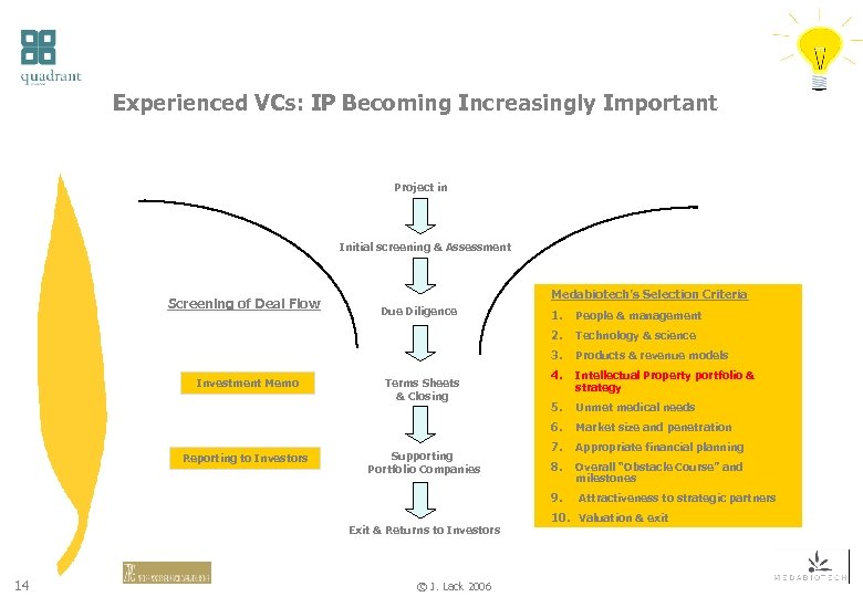 Experienced VCs: IP Becoming Increasingly Important Project in Initial screening & Assessment Screening of