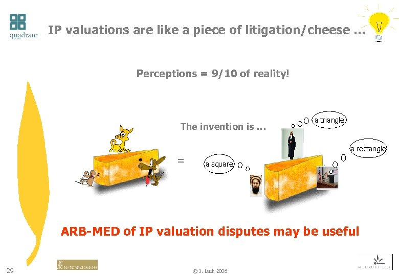 IP valuations are like a piece of litigation/cheese … Perceptions = 9/10 of reality!