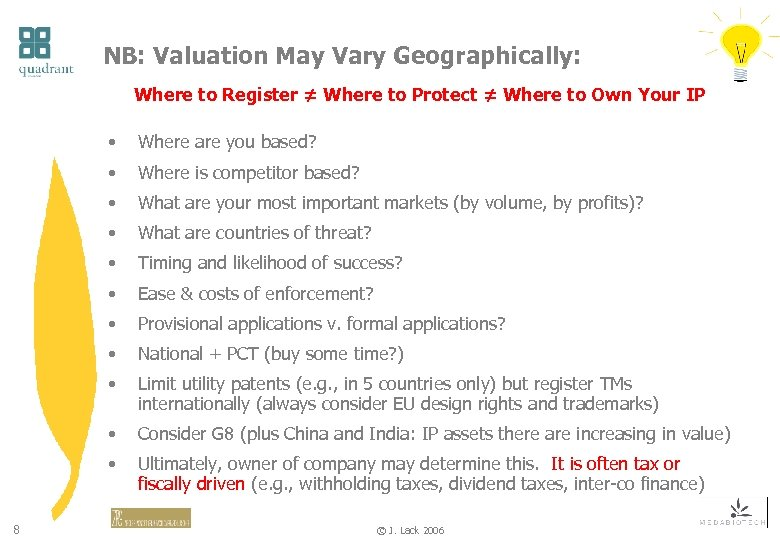 NB: Valuation May Vary Geographically: Where to Register ≠ Where to Protect ≠ Where