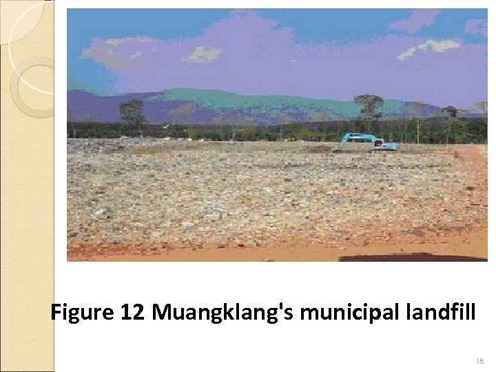 Figure 12 Muangklang's municipal landfill 18