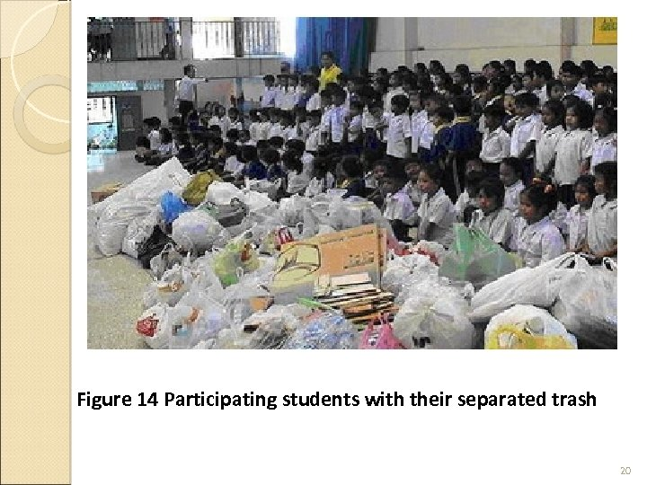 Figure 14 Participating students with their separated trash 20
