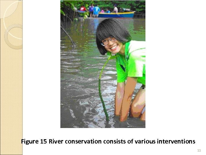 Figure 15 River conservation consists of various interventions 22