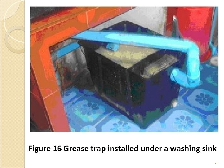 Figure 16 Grease trap installed under a washing sink 23