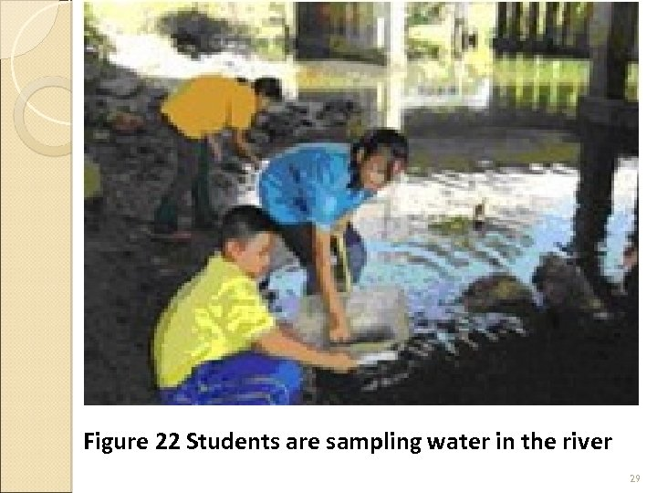 Figure 22 Students are sampling water in the river 29