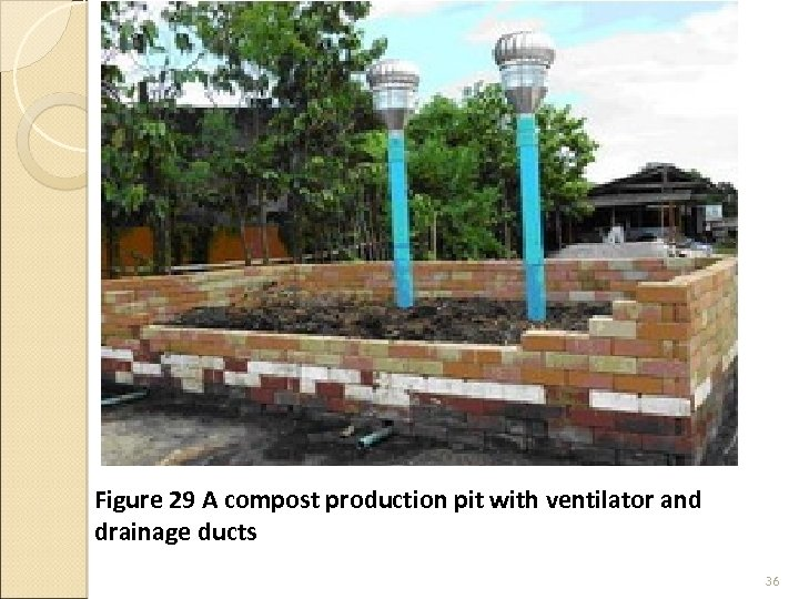 Figure 29 A compost production pit with ventilator and drainage ducts 36