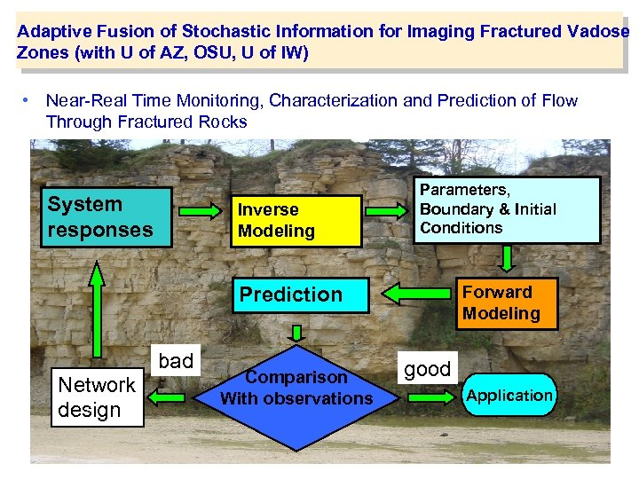 Adaptive Fusion of Stochastic Information for Imaging Fractured Vadose Zones (with U of AZ,