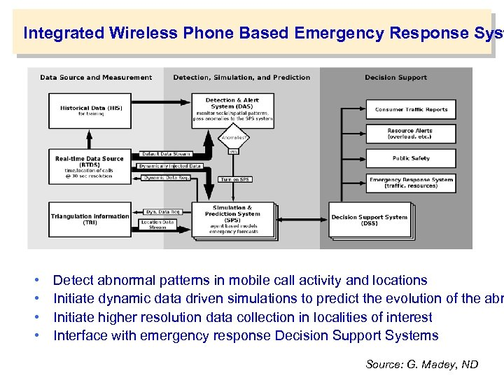 Integrated Wireless Phone Based Emergency Response Syst • • Detect abnormal patterns in mobile