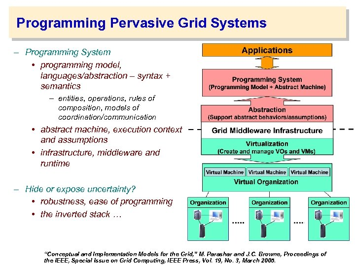 Programming Pervasive Grid Systems – Programming System • programming model, languages/abstraction – syntax +