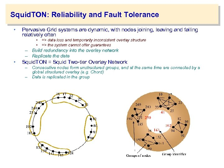 Squid. TON: Reliability and Fault Tolerance • Pervasive Grid systems are dynamic, with nodes