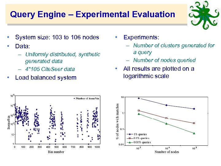 Query Engine – Experimental Evaluation • System size: 103 to 106 nodes • Data: