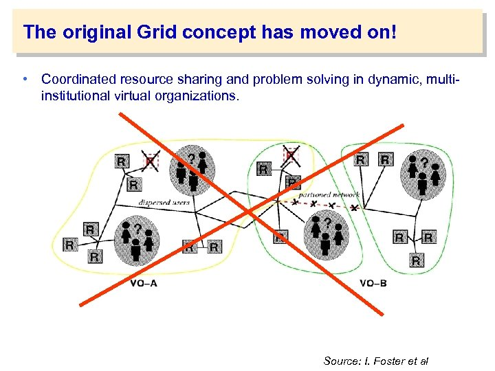 The original Grid concept has moved on! • Coordinated resource sharing and problem solving