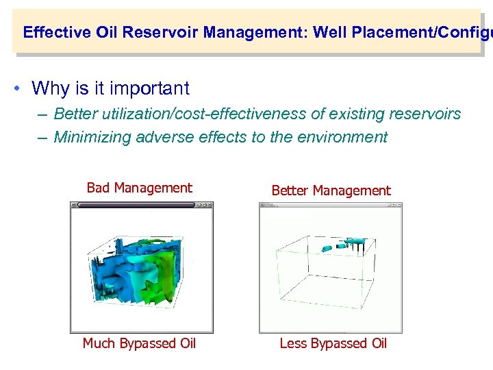 Effective Oil Reservoir Management: Well Placement/Configu • Why is it important – Better utilization/cost-effectiveness