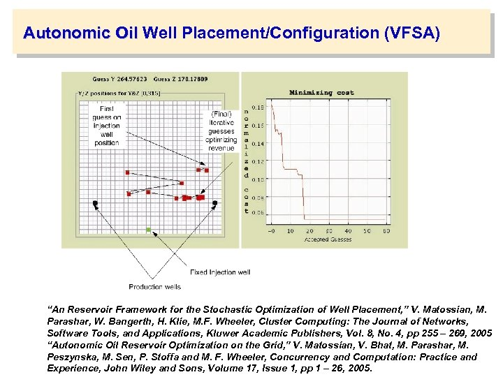 "Autonomic Oil Well Placement/Configuration (VFSA) ""An Reservoir Framework for the Stochastic Optimization of Well"
